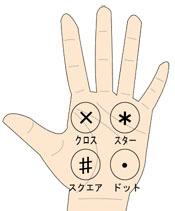 手のひらの印.jpg