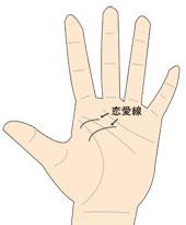 恋愛線.jpg